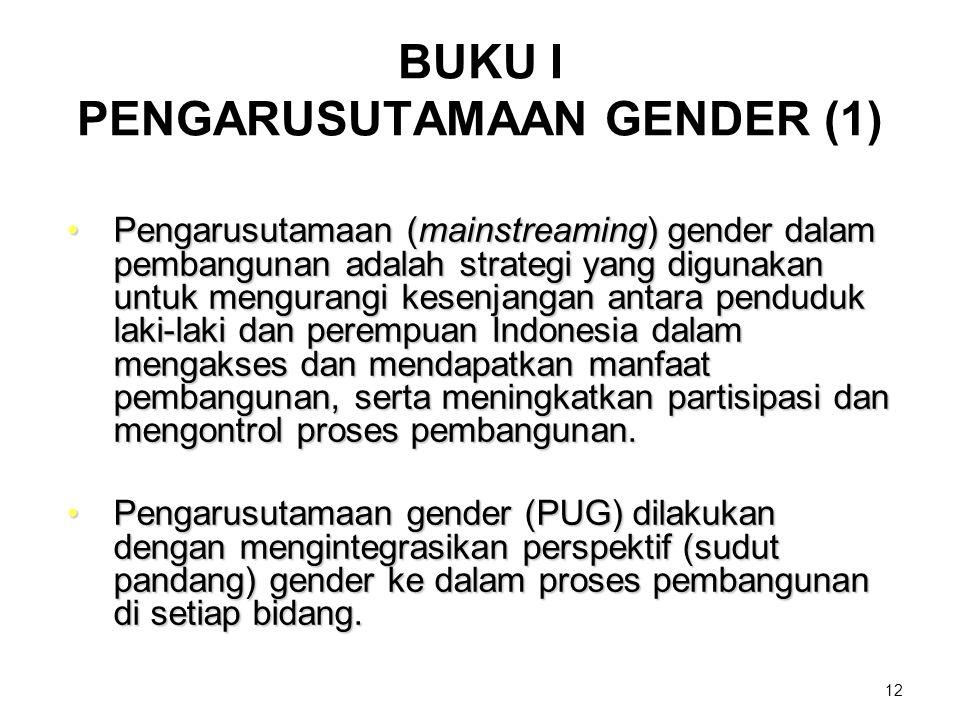 BUKU I PENGARUSUTAMAAN GENDER (1)