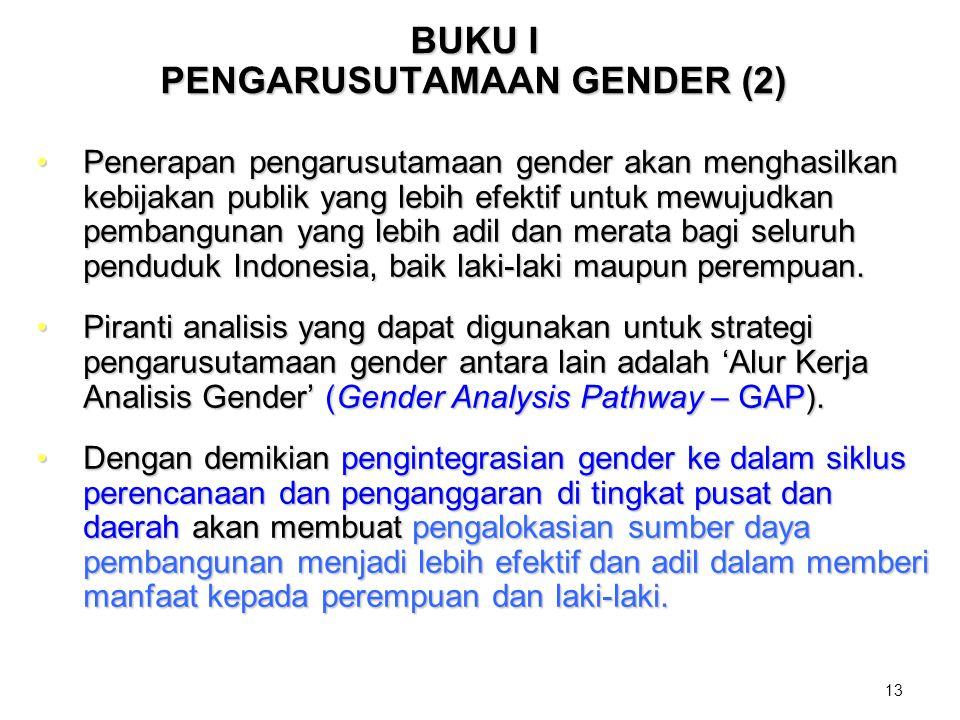 BUKU I PENGARUSUTAMAAN GENDER (2)