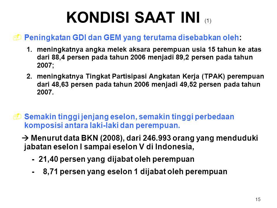 KONDISI SAAT INI (1) Peningkatan GDI dan GEM yang terutama disebabkan oleh: