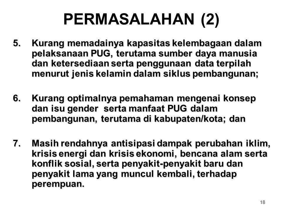 PERMASALAHAN (2)