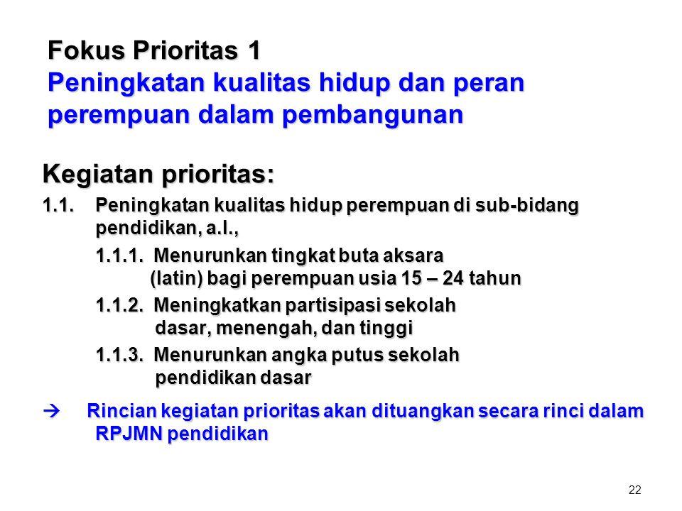 Fokus Prioritas 1 Peningkatan kualitas hidup dan peran perempuan dalam pembangunan