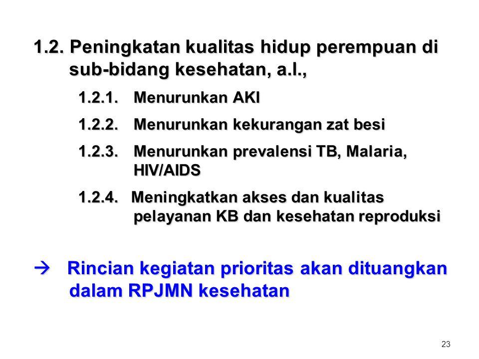  Rincian kegiatan prioritas akan dituangkan dalam RPJMN kesehatan