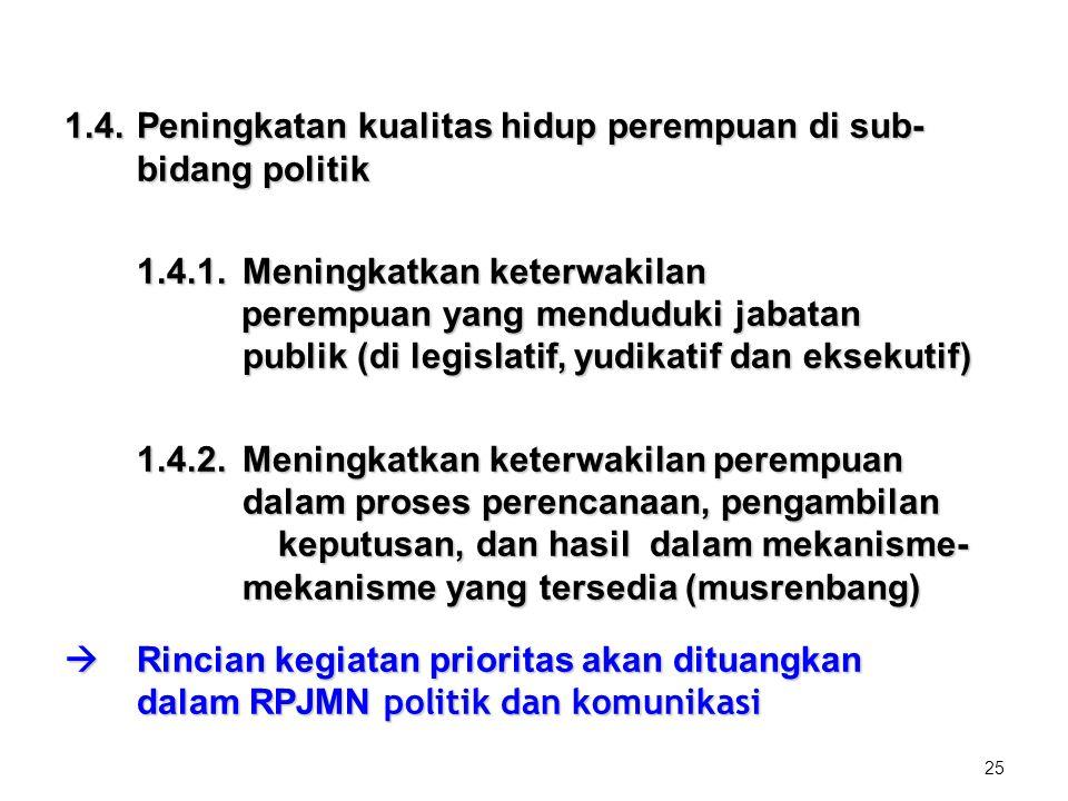 1.4. Peningkatan kualitas hidup perempuan di sub- bidang politik