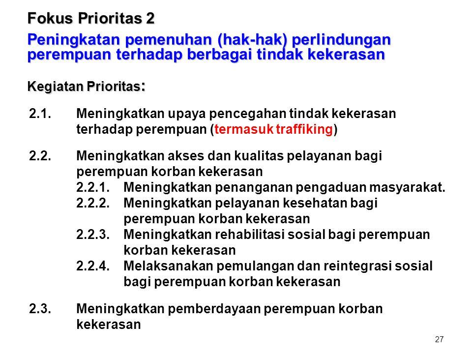 Fokus Prioritas 2 Peningkatan pemenuhan (hak-hak) perlindungan perempuan terhadap berbagai tindak kekerasan.