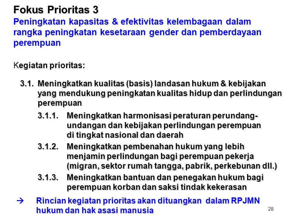 Fokus Prioritas 3 Peningkatan kapasitas & efektivitas kelembagaan dalam rangka peningkatan kesetaraan gender dan pemberdayaan perempuan Kegiatan prioritas: