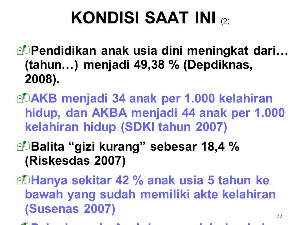 KONDISI SAAT INI (2) Pendidikan anak usia dini meningkat dari… (tahun…) menjadi 49,38 % (Depdiknas, 2008).