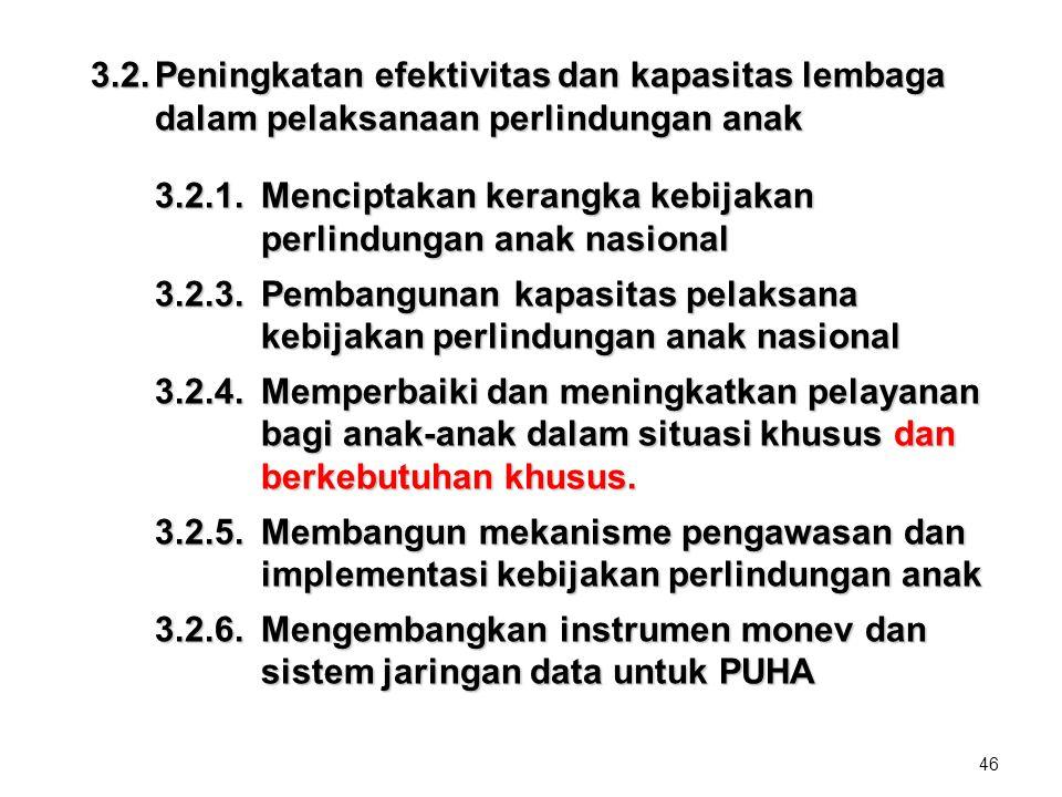 3. 2. Peningkatan efektivitas dan kapasitas lembaga