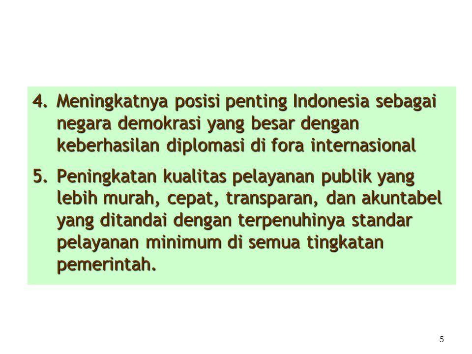Meningkatnya posisi penting Indonesia sebagai negara demokrasi yang besar dengan keberhasilan diplomasi di fora internasional