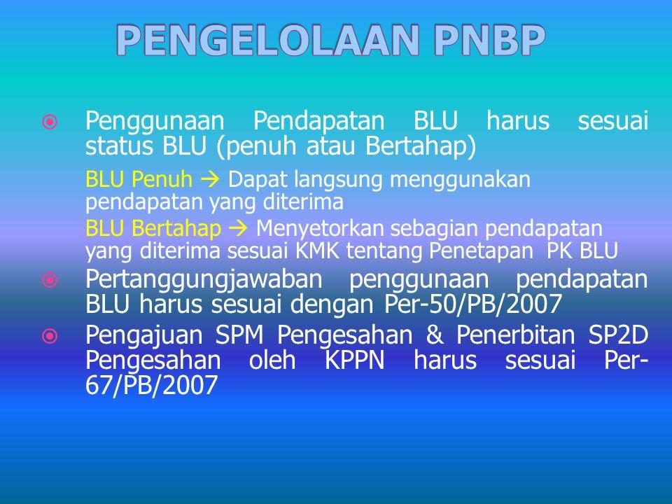 PENGELOLAAN PNBP Penggunaan Pendapatan BLU harus sesuai status BLU (penuh atau Bertahap)