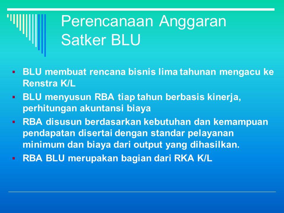 Perencanaan Anggaran Satker BLU
