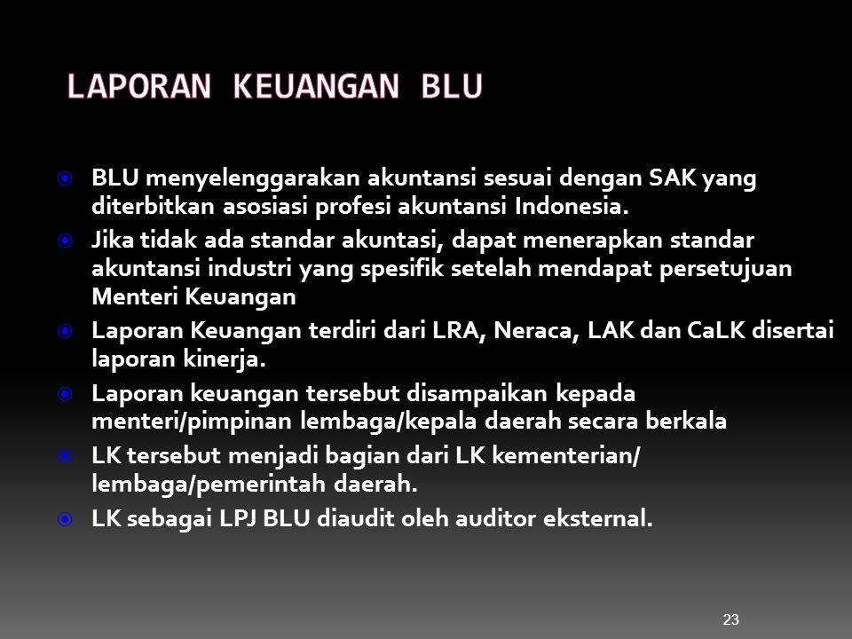 LAPORAN KEUANGAN BLU BLU menyelenggarakan akuntansi sesuai dengan SAK yang diterbitkan asosiasi profesi akuntansi Indonesia.