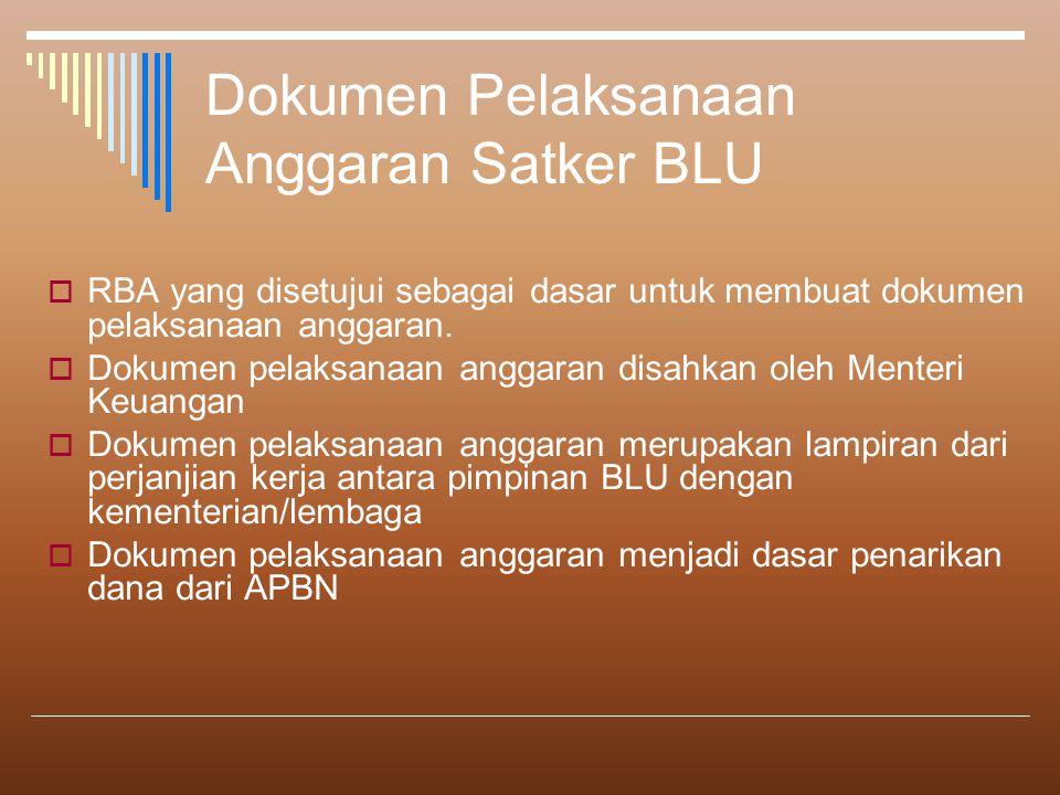 Dokumen Pelaksanaan Anggaran Satker BLU