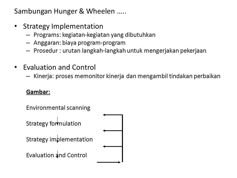Sambungan Hunger & Wheelen …..