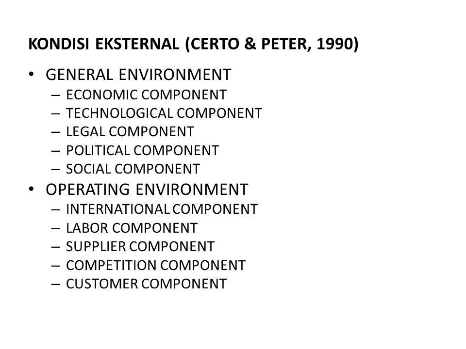 KONDISI EKSTERNAL (CERTO & PETER, 1990)