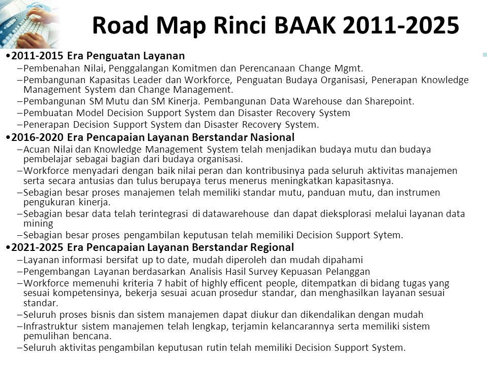 Road Map Rinci BAAK 2011-2025 2011-2015 Era Penguatan Layanan