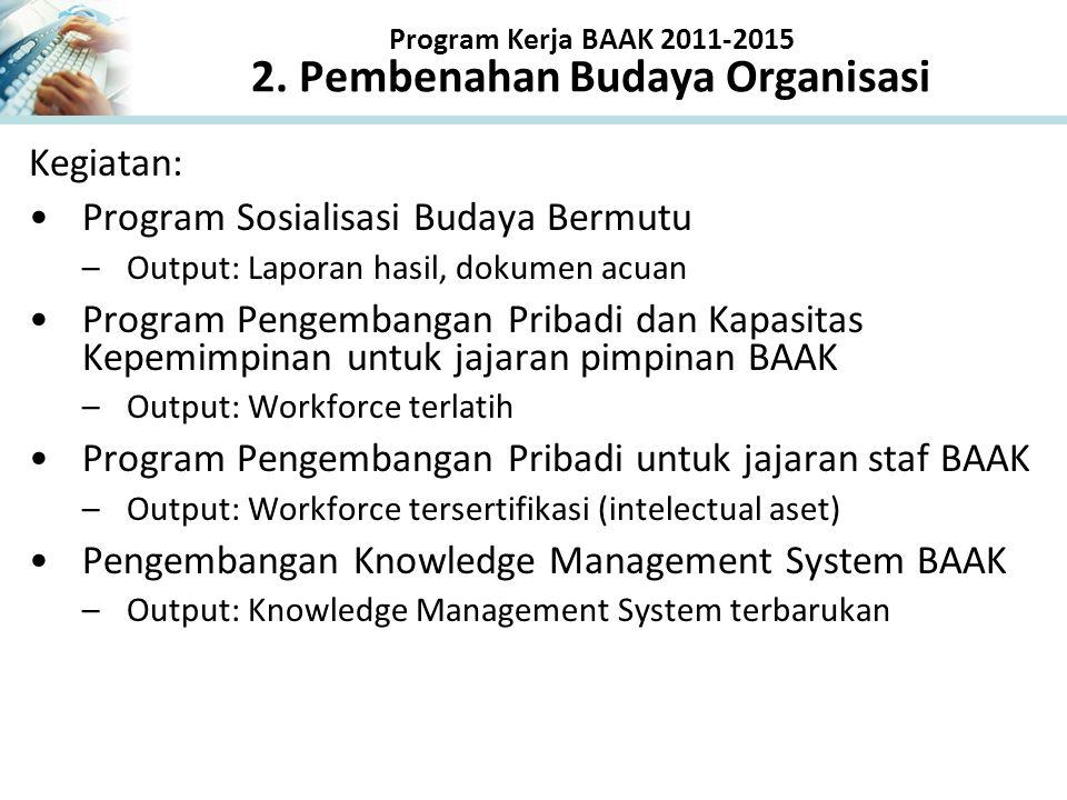Program Kerja BAAK 2011-2015 2. Pembenahan Budaya Organisasi