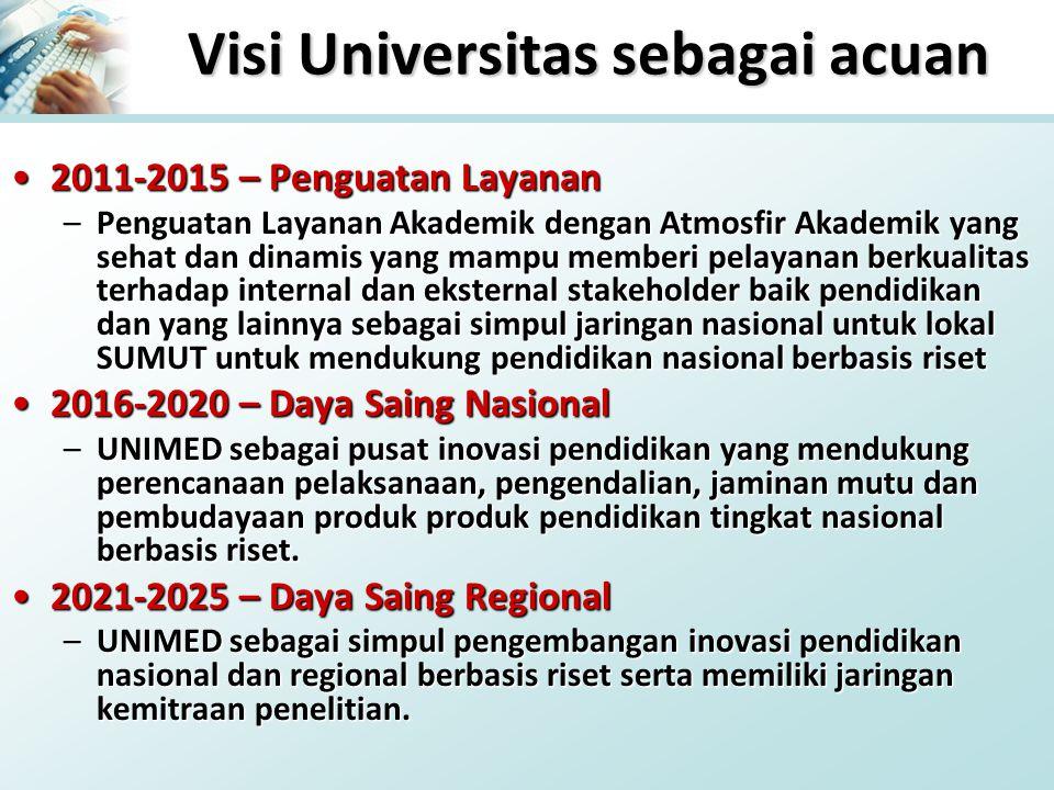 Visi Universitas sebagai acuan