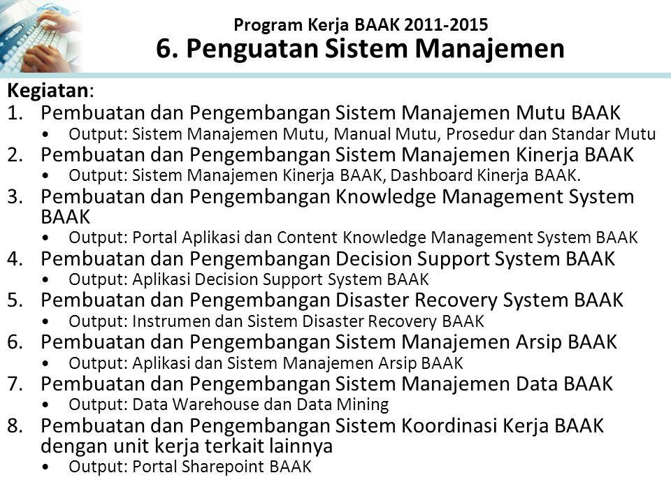 Program Kerja BAAK 2011-2015 6. Penguatan Sistem Manajemen