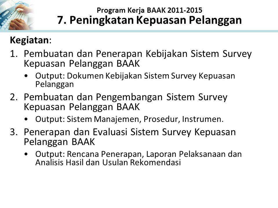 Program Kerja BAAK 2011-2015 7. Peningkatan Kepuasan Pelanggan