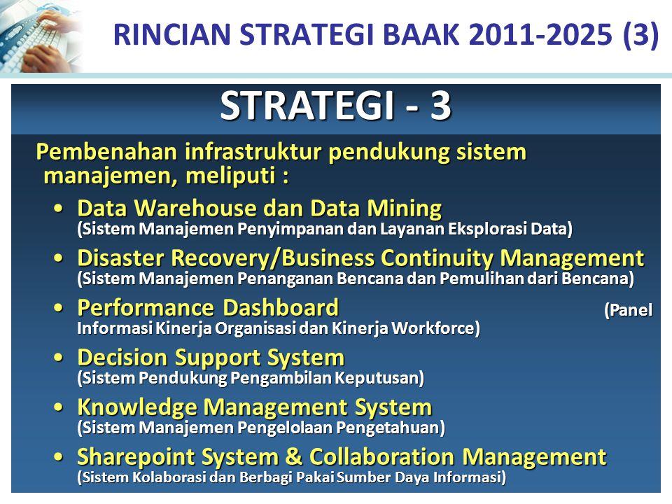 RINCIAN STRATEGI BAAK 2011-2025 (3)