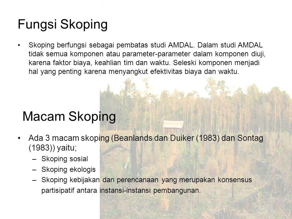 Fungsi Skoping Macam Skoping