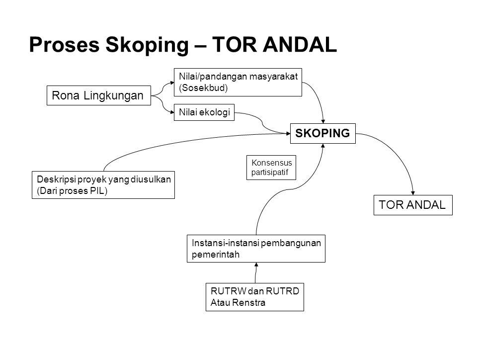 Proses Skoping – TOR ANDAL