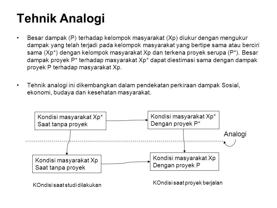 Tehnik Analogi Analogi