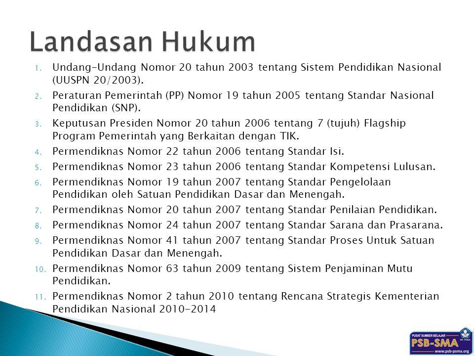 Landasan Hukum Undang-Undang Nomor 20 tahun 2003 tentang Sistem Pendidikan Nasional (UUSPN 20/2003).