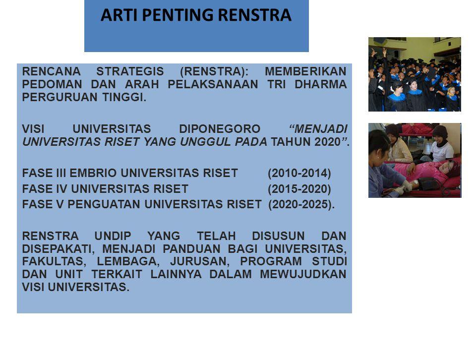 ARTI PENTING RENSTRA RENCANA STRATEGIS (RENSTRA): MEMBERIKAN PEDOMAN DAN ARAH PELAKSANAAN TRI DHARMA PERGURUAN TINGGI.