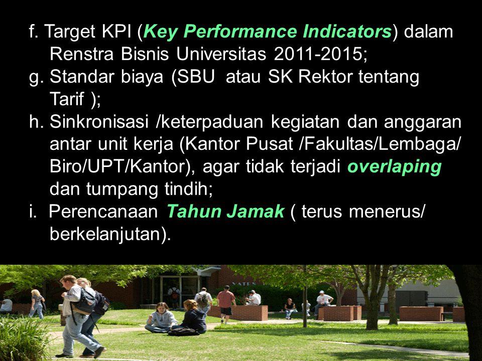 f. Target KPI (Key Performance Indicators) dalam