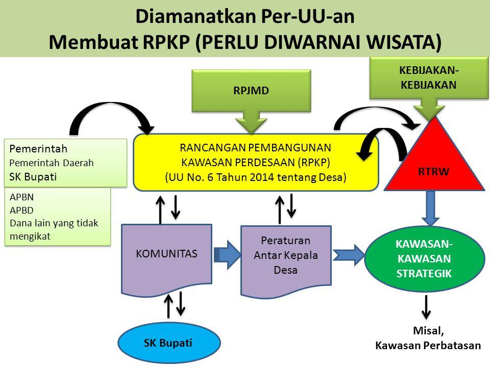 Diamanatkan Per-UU-an Membuat RPKP (PERLU DIWARNAI WISATA)