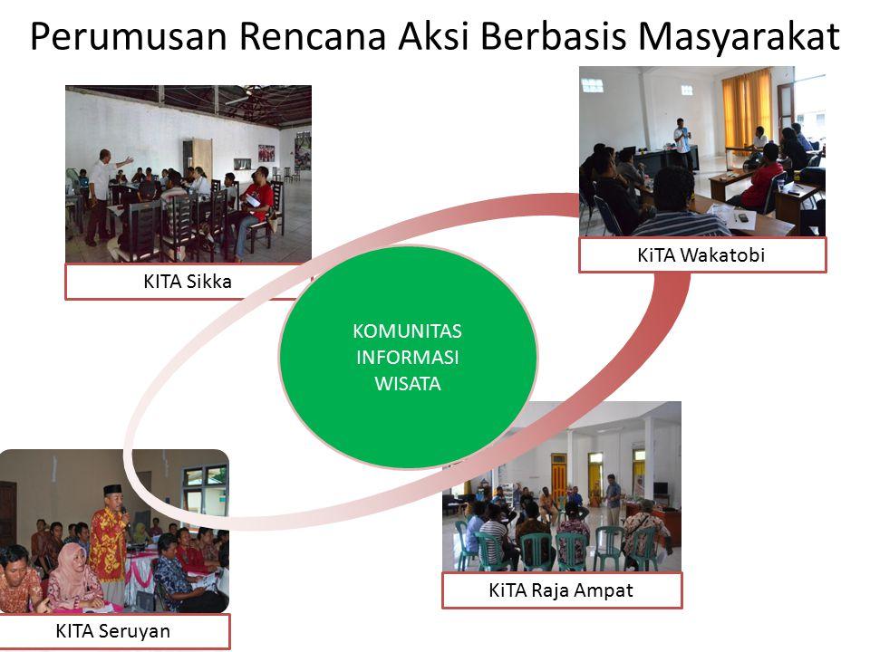Perumusan Rencana Aksi Berbasis Masyarakat