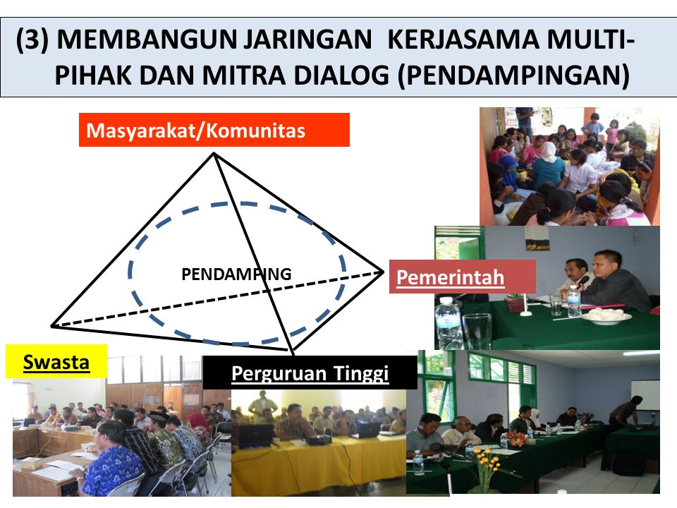 (3) MEMBANGUN JARINGAN KERJASAMA MULTI-PIHAK DAN MITRA DIALOG (PENDAMPINGAN)