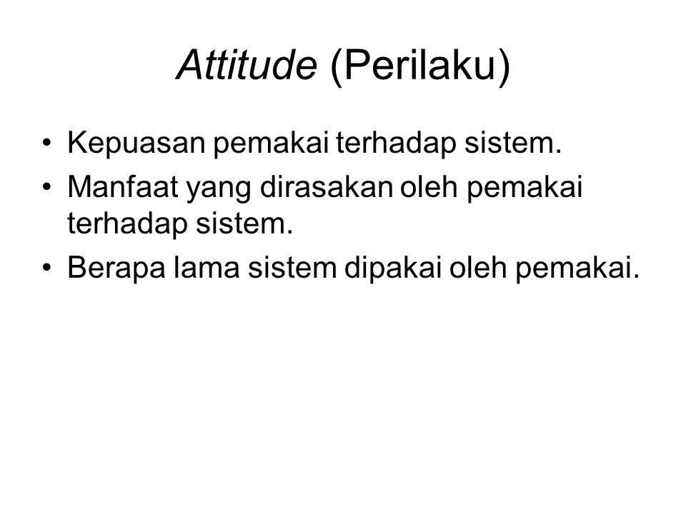 Attitude (Perilaku) Kepuasan pemakai terhadap sistem.
