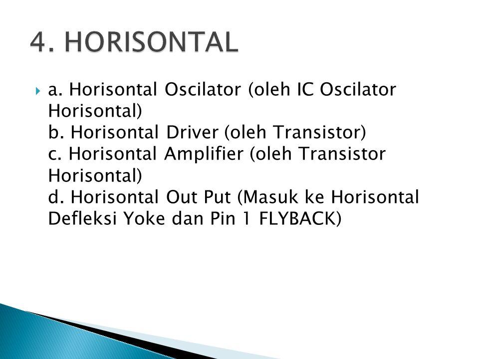 4. HORISONTAL