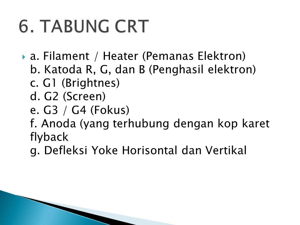 6. TABUNG CRT