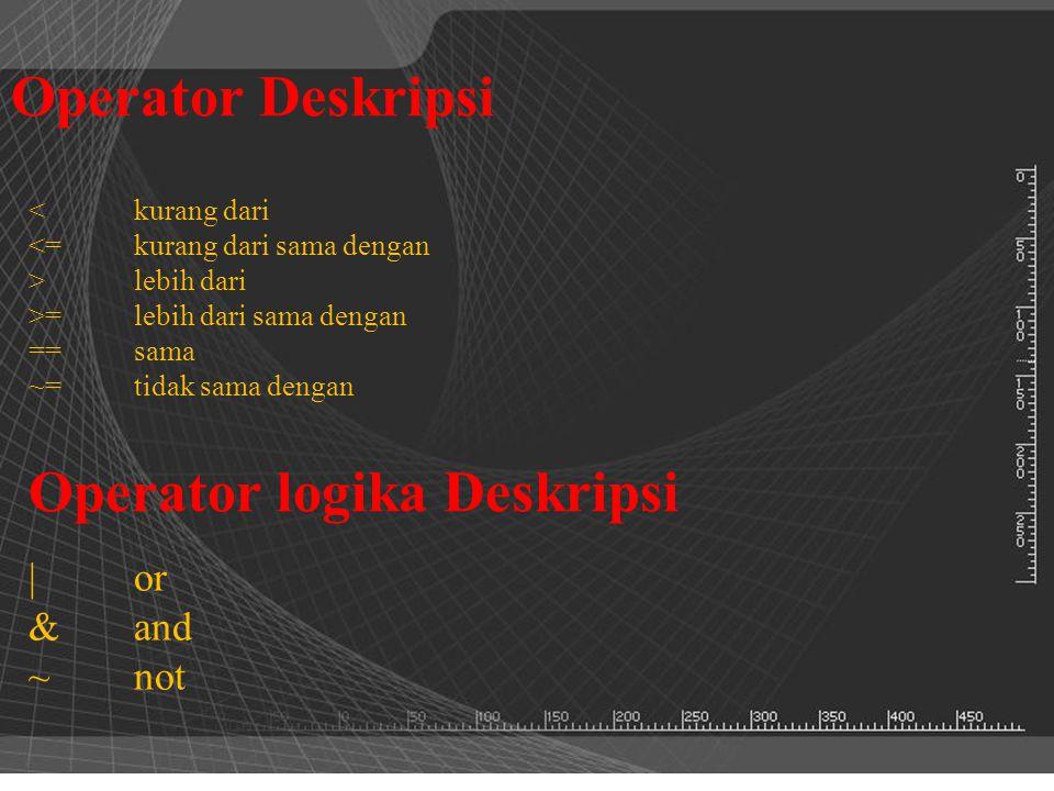 Operator logika Deskripsi