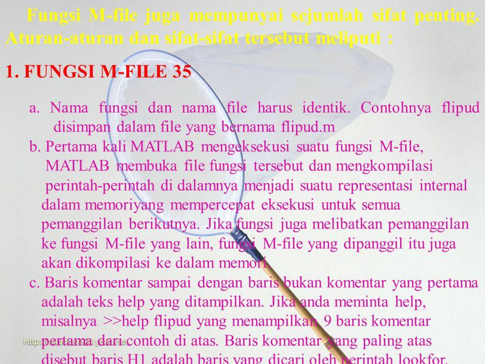 Fungsi M-file juga mempunyai sejumlah sifat penting