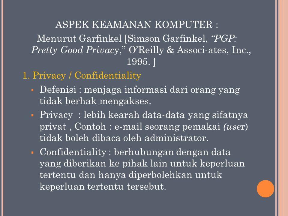 ASPEK KEAMANAN KOMPUTER :
