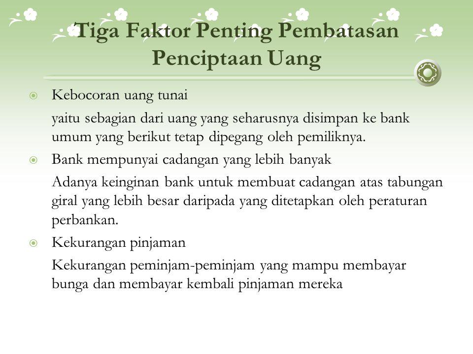 Tiga Faktor Penting Pembatasan Penciptaan Uang