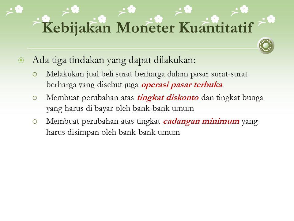 Kebijakan Moneter Kuantitatif