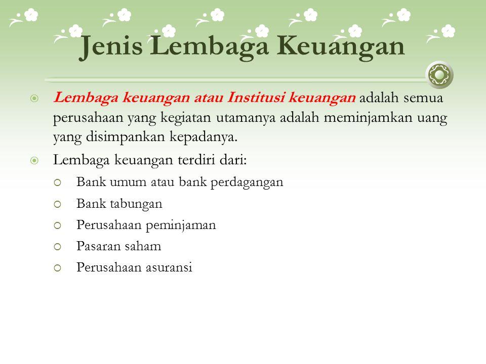 Jenis Lembaga Keuangan