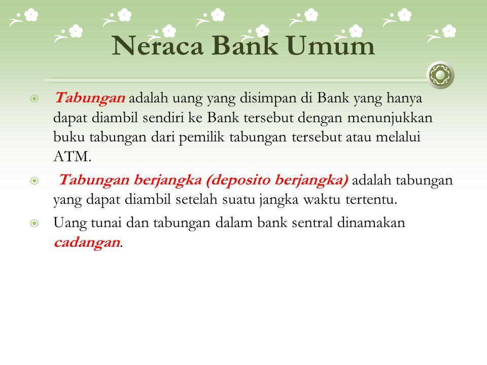 Neraca Bank Umum