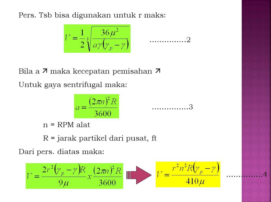 Pers. Tsb bisa digunakan untuk r maks: