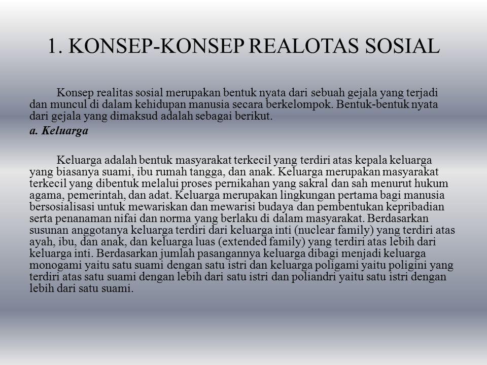1. KONSEP-KONSEP REALOTAS SOSIAL