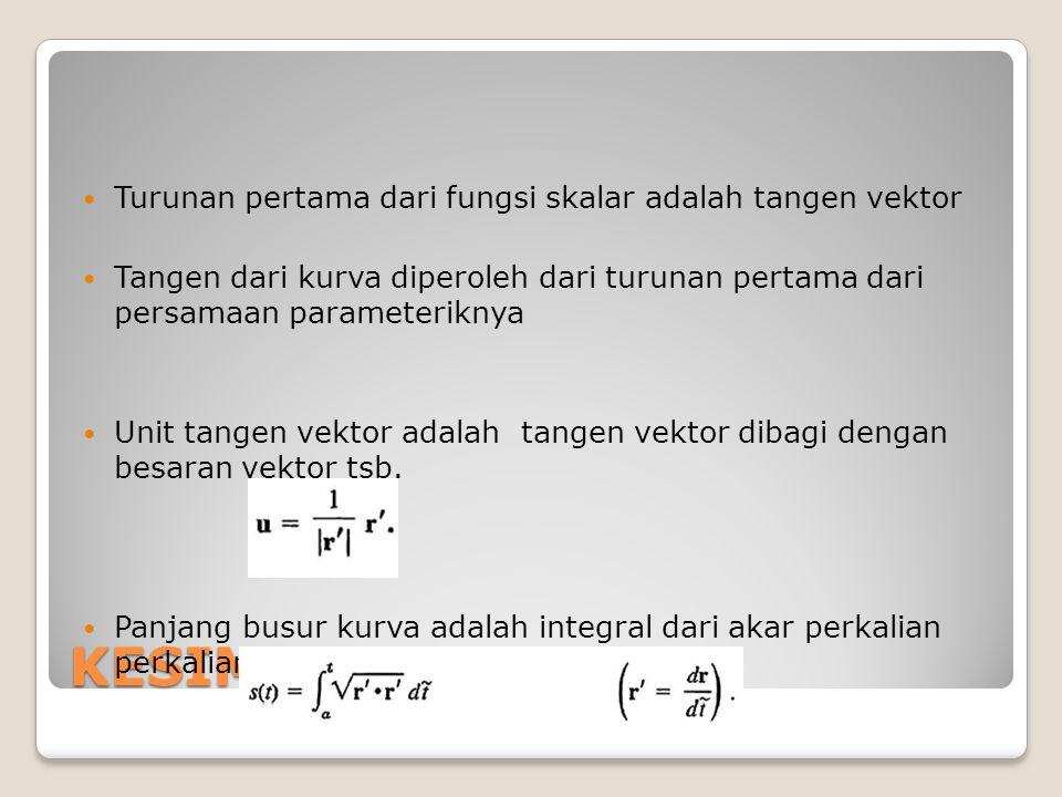 KESIMPULAN Turunan pertama dari fungsi skalar adalah tangen vektor