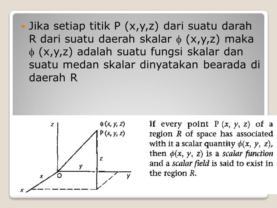 Jika setiap titik P (x,y,z) dari suatu darah R dari suatu daerah skalar  (x,y,z) maka  (x,y,z) adalah suatu fungsi skalar dan suatu medan skalar dinyatakan bearada di daerah R