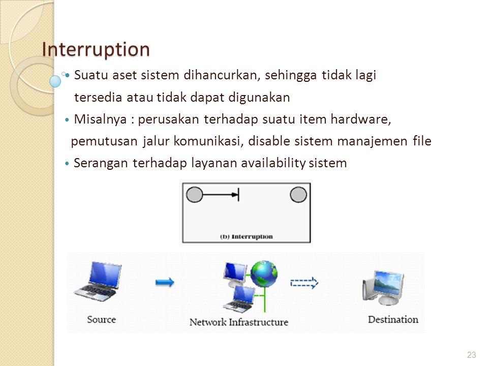 Interruption Suatu aset sistem dihancurkan, sehingga tidak lagi