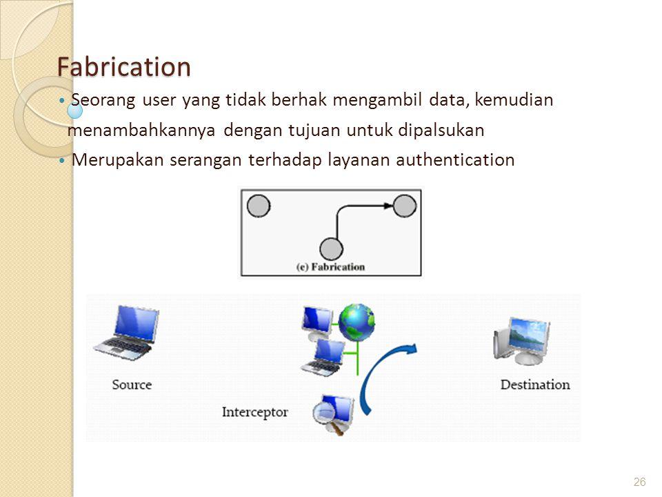 Fabrication Seorang user yang tidak berhak mengambil data, kemudian