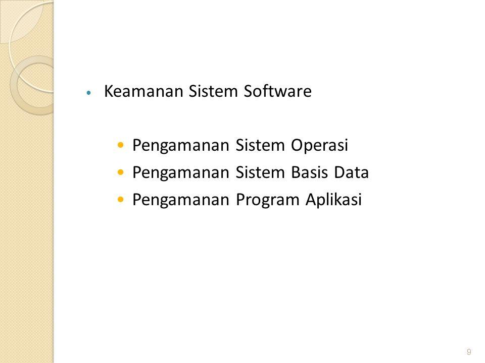 Pengamanan Sistem Operasi Pengamanan Sistem Basis Data